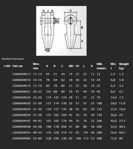 open spelter socket tabel